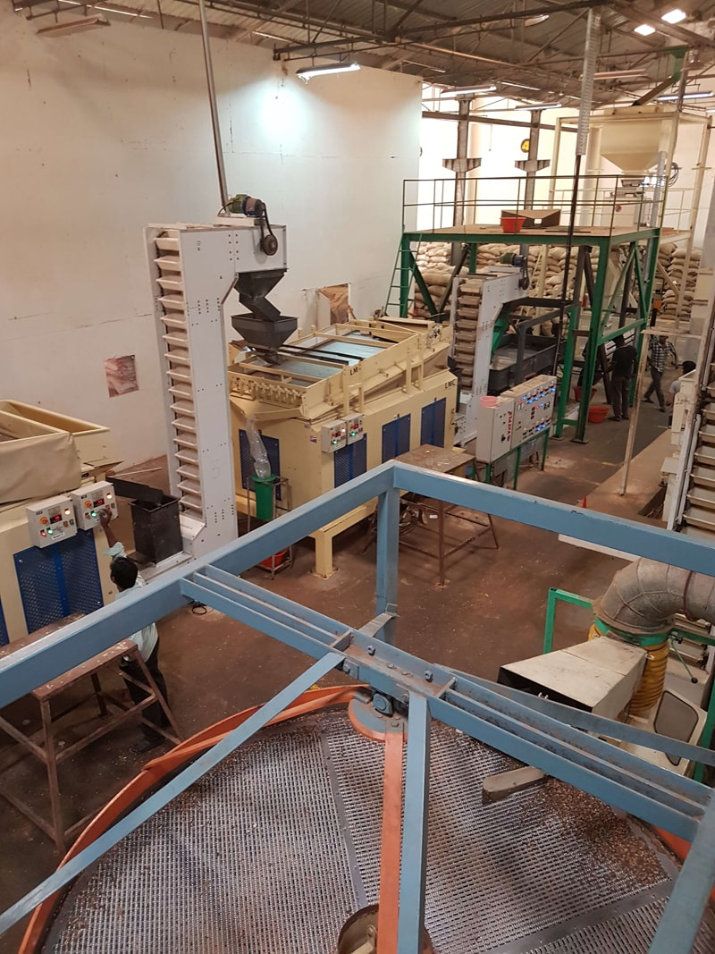 Overview of the processing line